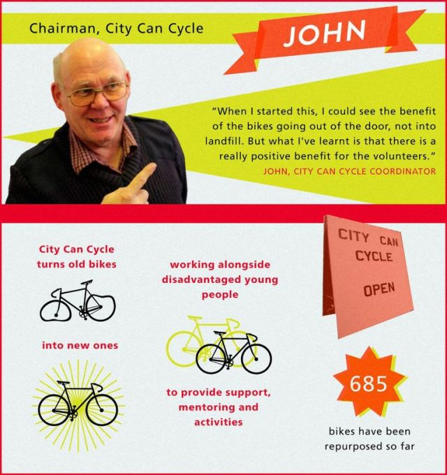 City Can Cycle Info graphic